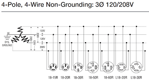 208v receptacle wiring diagram circuit wiring and diagram hub \u2022 220 Single Phase Wiring Diagram at 208 Three Phase Power Wiring