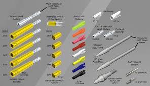 Gold Tip Shaft Pierce Platinum 111453 1000 Jvd Archery