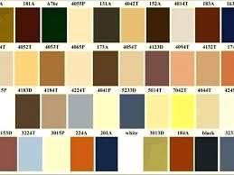 wilsonart laminate countertops laminate colors laminate colors laminate wood flooring throughout colors and patterns by