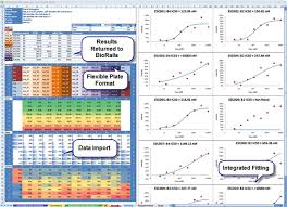 Quality Control Excel Screening Productivity Solutions The Edge Software Consultancy Ltd