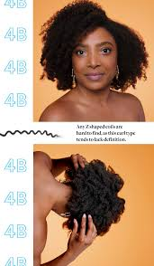 How To Get Curl Pattern Back Amazing Decorating