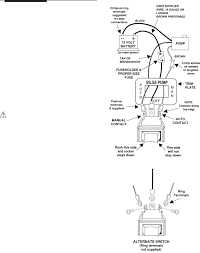 rule bilge pump float switch wiring diagram volovets info Dual Float Switch Wiring Diagram rule bilge pump float switch wiring diagram