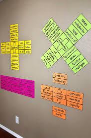 Math Operations Key Words Chart My Math Resources Operations Key Words Bulletin Board Posters
