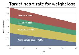 Pin On Gluten Free Diet Weight Loss Plan