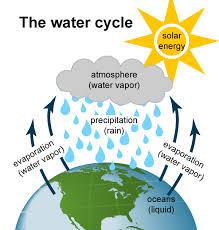 Hydropower Explained U S Energy Information
