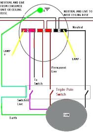 bathroom fan light switch wiring diagram view diagram wiring bathroom exhaust fan wiring diagram view diagram wiring diagram essig bathroom exhaust fan and light installation diagram bathroom fan light switch wiring