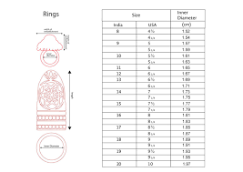 Size Chart For Rings In India 5 Cm Ring Size India Famous Ring Images Nebraskarsol Com