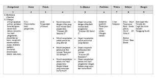 Kunci jawaban tema 3 kelas 5 halaman 60. Kunci Jawaban Buku Bahasa Sunda Kelas 6 Kurikulum 2013 Peranti Guru