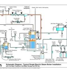 alpha wiring diagram yamaha outboard ignition switch wiring
