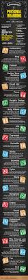 developing your personal brand infographic digital solutions developing your personal brand infographic