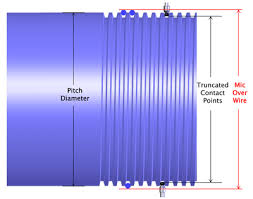 Pitch Diameter Chart Ball Pitch Diameter Gages Thread Check
