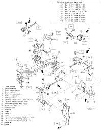 Wiring diagram 2009 subaru impreza the