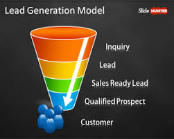 Sales Ppt Template Free Sales Powerpoint Templates Free Ppt Powerpoint