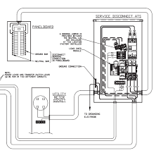 wiring diagram for generac transfer switch the wiring diagram standby generator wiring diagram nodasystech wiring diagram