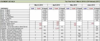 Personal Finances Spreadsheet Finance Finance Spreadsheet
