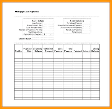 Loan Payment Schedule Template Editable Auto Loan Payoff Calculator