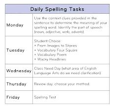 Blank Vocabulary Worksheet Template Worksheet Template Word Atlasapp Co