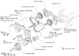 similiar nissan 3 0 engine diagram keywords nissan 3 0 engine diagram 2000 nissan maxima engine diagram together