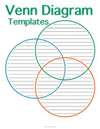 Printable Venn Diagram Graphic Organizer Customizable And Printable Venn Diagram Template Math Stem