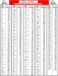 Starrett Drill Chart Printable Drill Tap Index Chart Starrett Tools Decimal