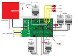 trane wiring schematics facbooik com Trane Wiring Diagrams Free trane intellipak wiring diagram diagram of automotive engine trane wiring diagrams free combination unit