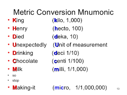 King Henry Died Drinking Chocolate Milk Chart Metric King Henry