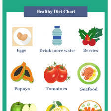 Healthy Diet For Glowing Skin Visual Ly