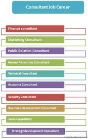 Duties Of A Marketing Consultant 28 Best Jobs Hierarchy Images Job Title Career Carrera