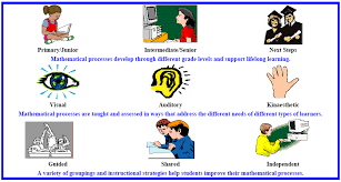 essay on computer system quotations