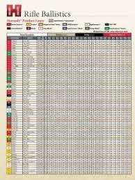 Hornady Bc Chart Hornady Bc Chart Ballistic Coefficient Table 300 Win Mag