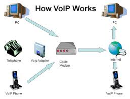 voip 2007 voip device manufacturers and sellers boom in asia specifically in the where many families of overseas workers reside