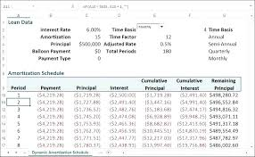 amortization formulas amortization schedule formula excel loan full size of spreadsheet