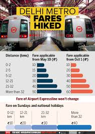 Dmrc Fare Chart Delhi Metro Fare Metro Fares Hiked After 8 Years Will Go