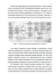Декан НН Методы принятия решений в условиях полной  Страница 4 Методы принятия решений