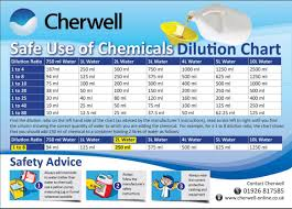 Cleaning Chemical Dilution Chart Uk Janitorial Hygiene And Cleaning Supplies Cherwell Online