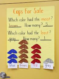 Small Picture Best 25 Caps for sales ideas on Pinterest Cap sale Images for