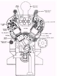 engine water passages the location and form of these passages at one point in a v type engine are shown in the cross sectional view of the 16 v 149 series engine in figure 7 12