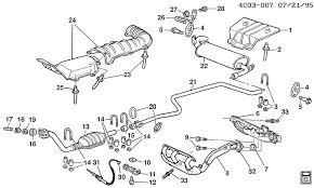 91 miata radio wiring diagram images mazda miata radio wiring pontiac grand prix engine diagram on 91 park avenue wiring