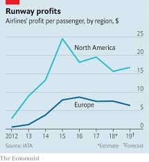 Airline Mergers Chart Europes Airline Industry Is Consolidating Going American