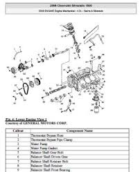2005 chevy silverado wiring diagram 2005 image 2007 chevy silverado wiring diagram wiring diagram and hernes on 2005 chevy silverado wiring diagram