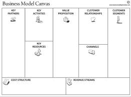 Revenue Model Template Business Plan Model Template Azzardo