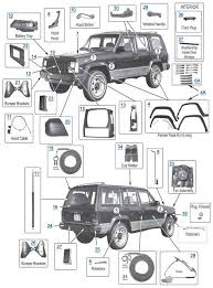 xj cherokee body parts wheel parts jeep jeep jeeps