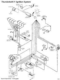 Awesome 5 0 mercruiser starter wiring diagram festooning