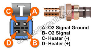 oxygen sensor wiring diagram wiring diagram and schematic design 4 wire o2 sensor wiring diagram honda diagrams and schematics