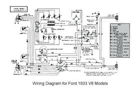 1930 pontiac wiring diagram example electrical wiring diagram \u2022 95 Firebird Wiring Diagram ford model y wiring diagram ford free wiring diagrams rh dcot org 2000 pontiac montana wiring diagram pontiac sunfire starter wiring diagram