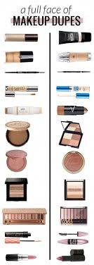 a face full of makeup dupes high end vs makeup can you believe the high end s total to 390 and the totals to 94 wow
