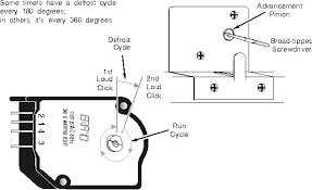 refrigerator compressor is running and is not cold or cooling refrigerator defrost timer wiring diagram advancing the refrigerator defrost timer