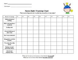 Student Habit Tracker Pareto Chart By Millers Makers Tpt