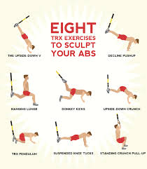 trx workouts for stomach 1 the upside down v