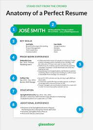Resume Picture Interesting Here's What The Perfect Resume Looks Like Glassdoor Blog